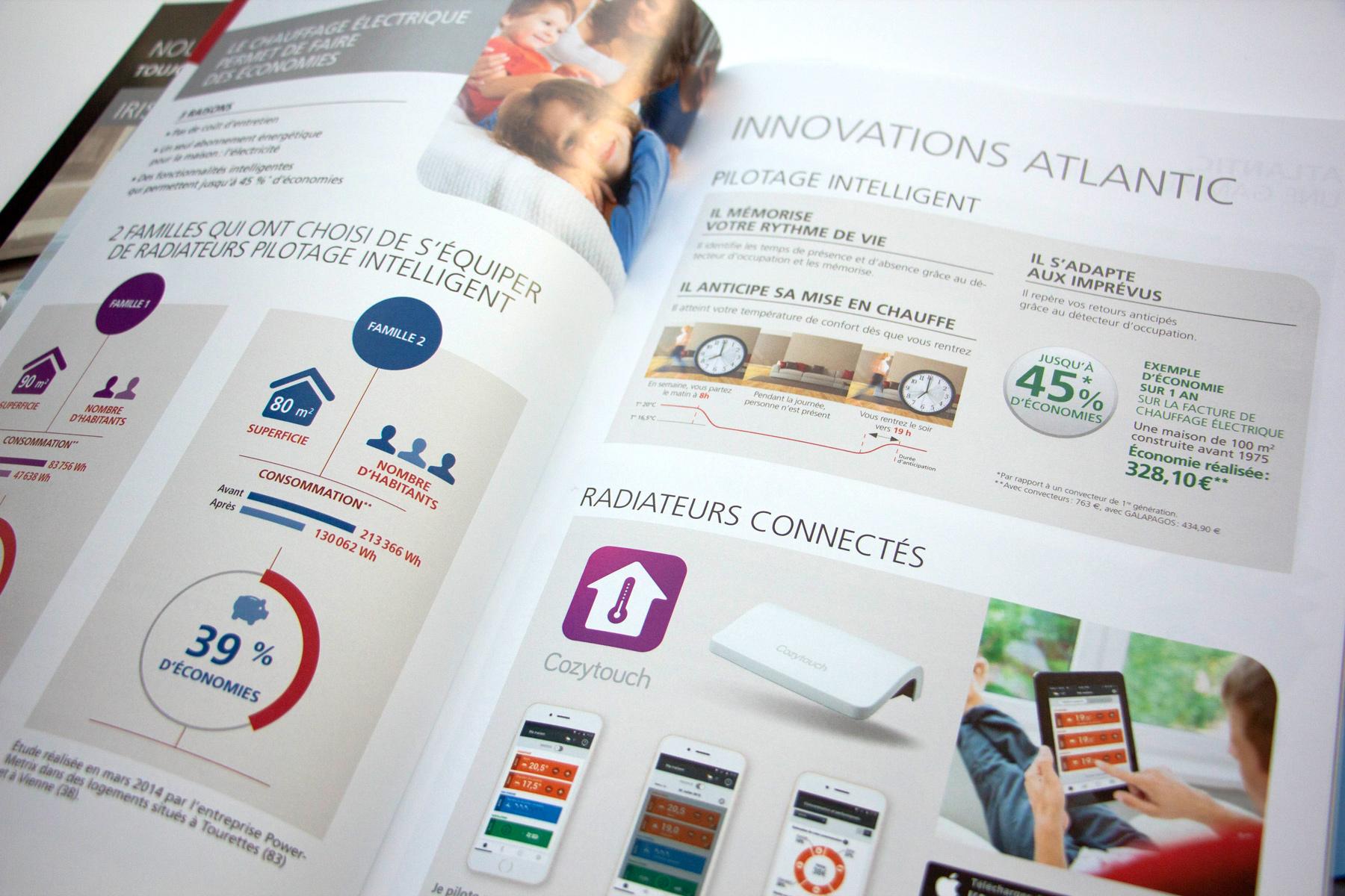 Photo de détails de mise en page du catalogue Atlantic