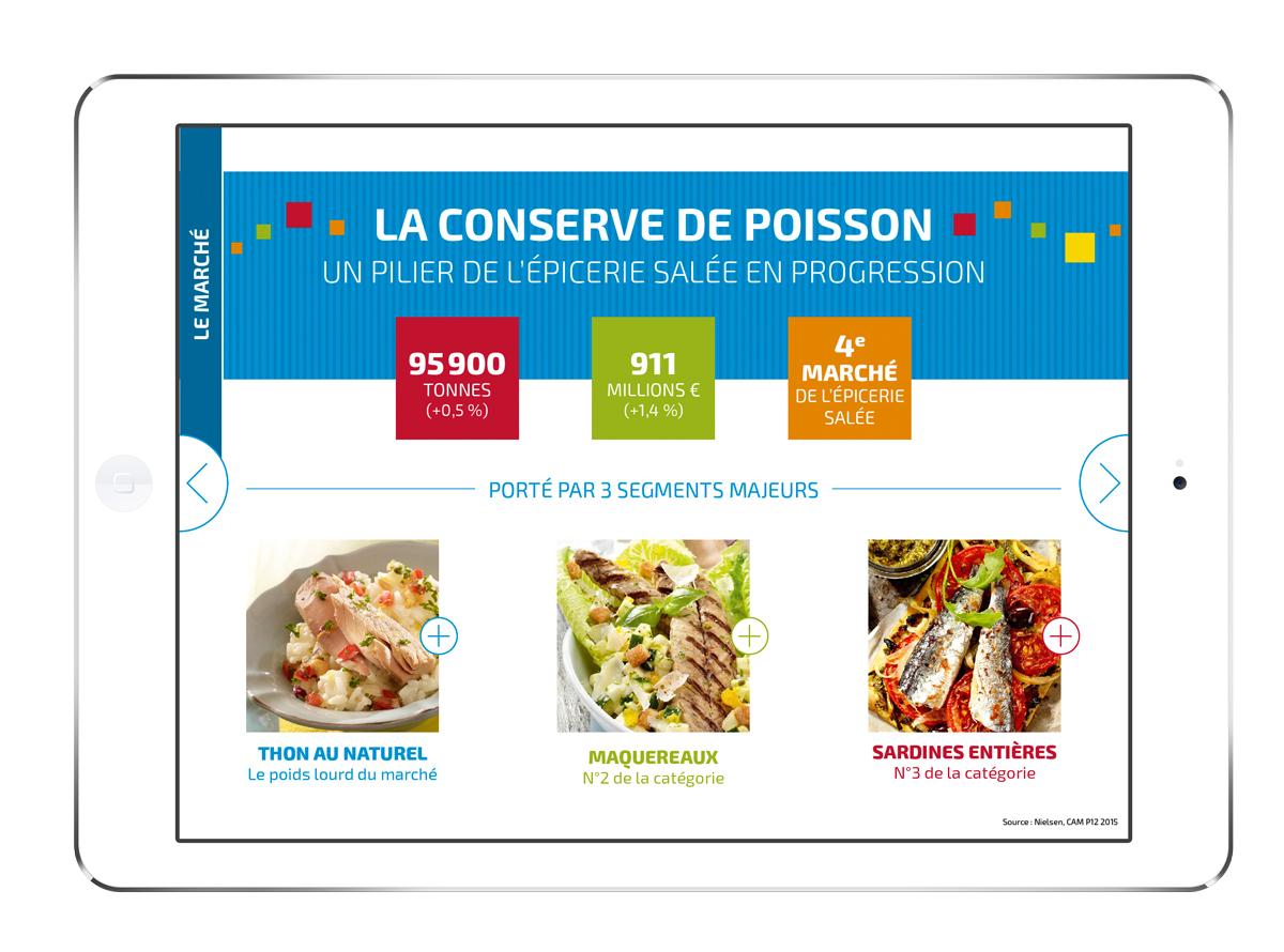 Saupiquet application digitale screen conserve de poisson