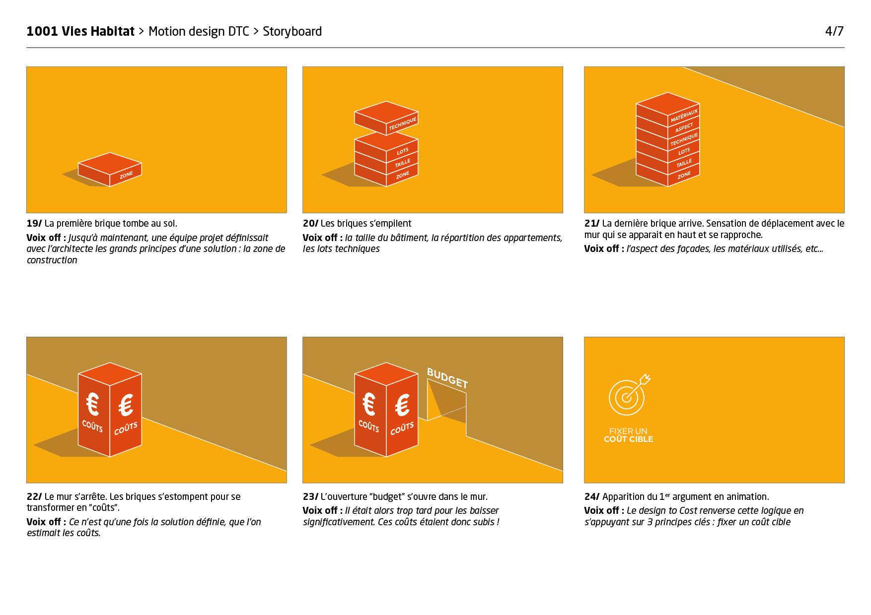 MVH-Motion design DTC Storyboard