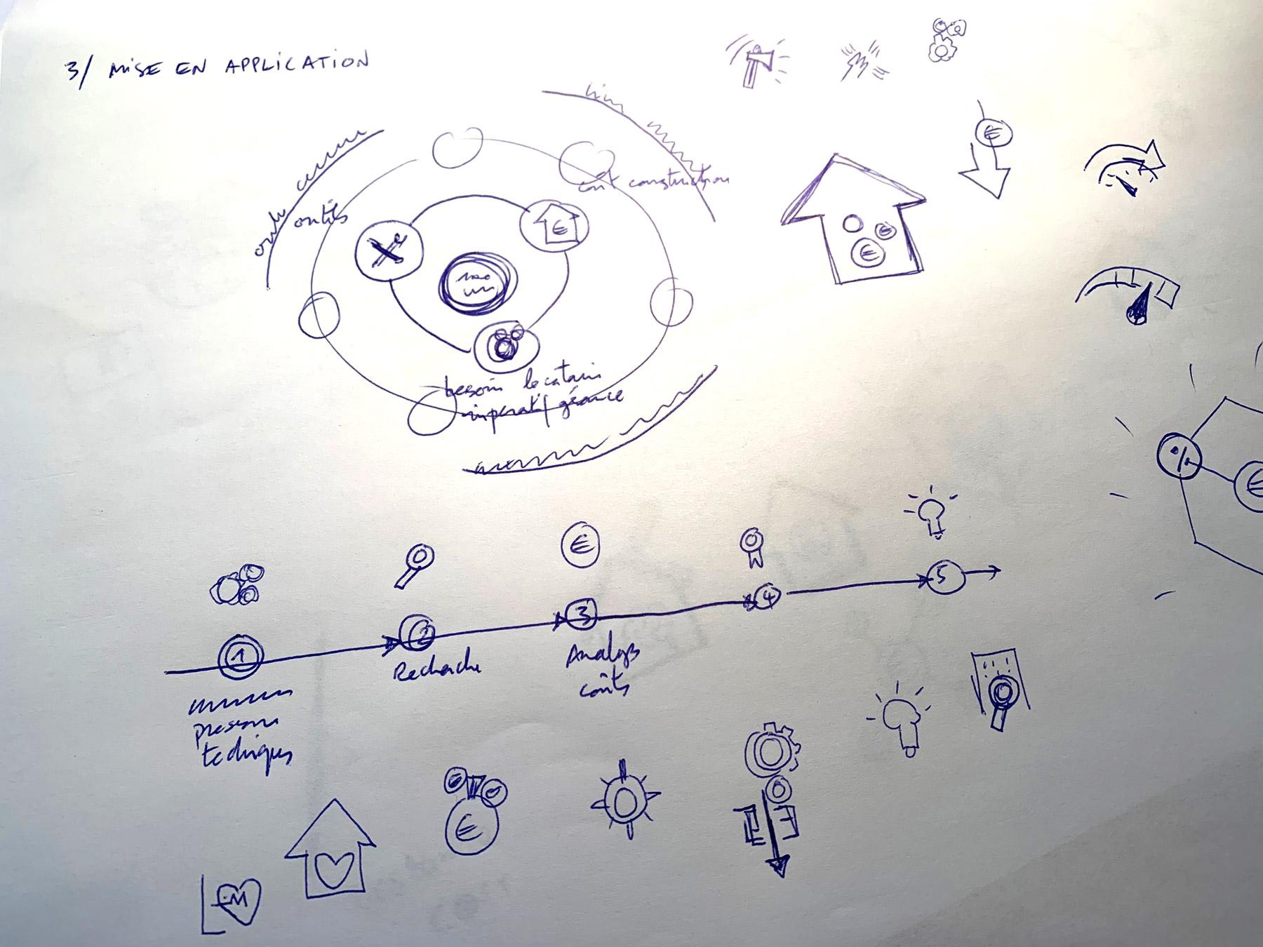 Recherche-story-board-1